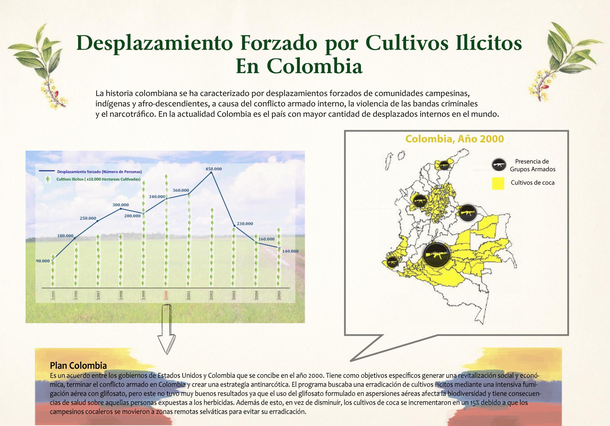 infografiatlc