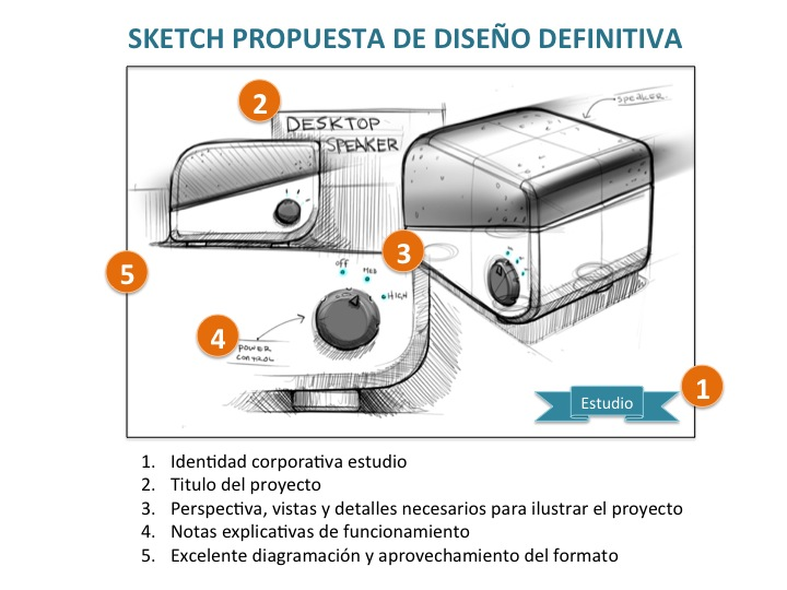 Formato propuesta sketch
