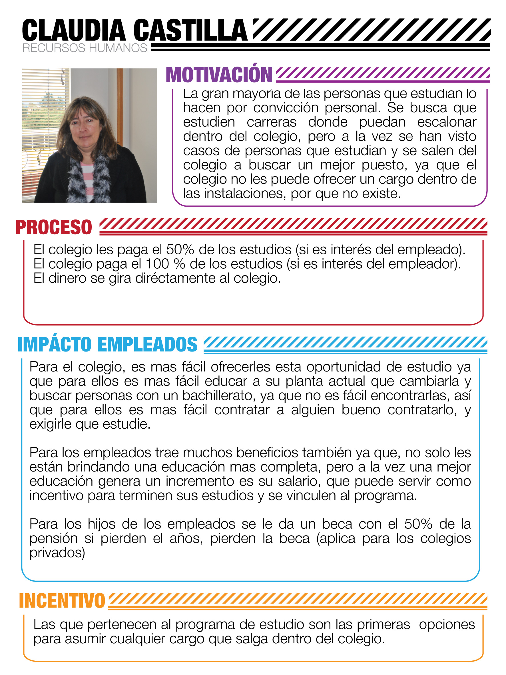 Claudia Castilla
