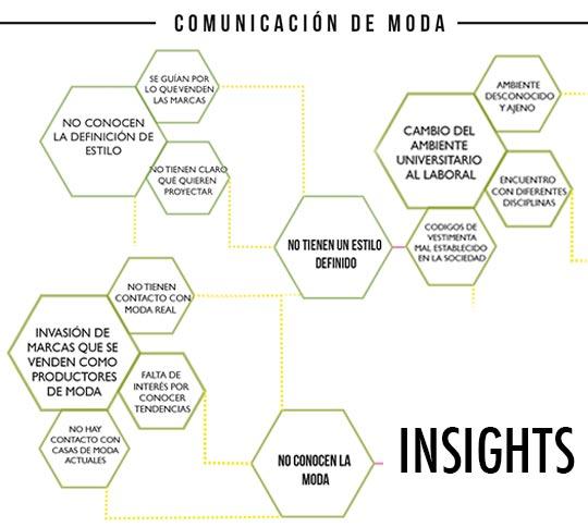 Comunicación-de-moda1