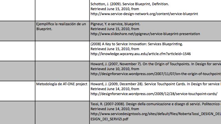 Service design listado de referencias listado de referencias malvernweather Choice Image