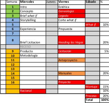 cronograma 2008 II