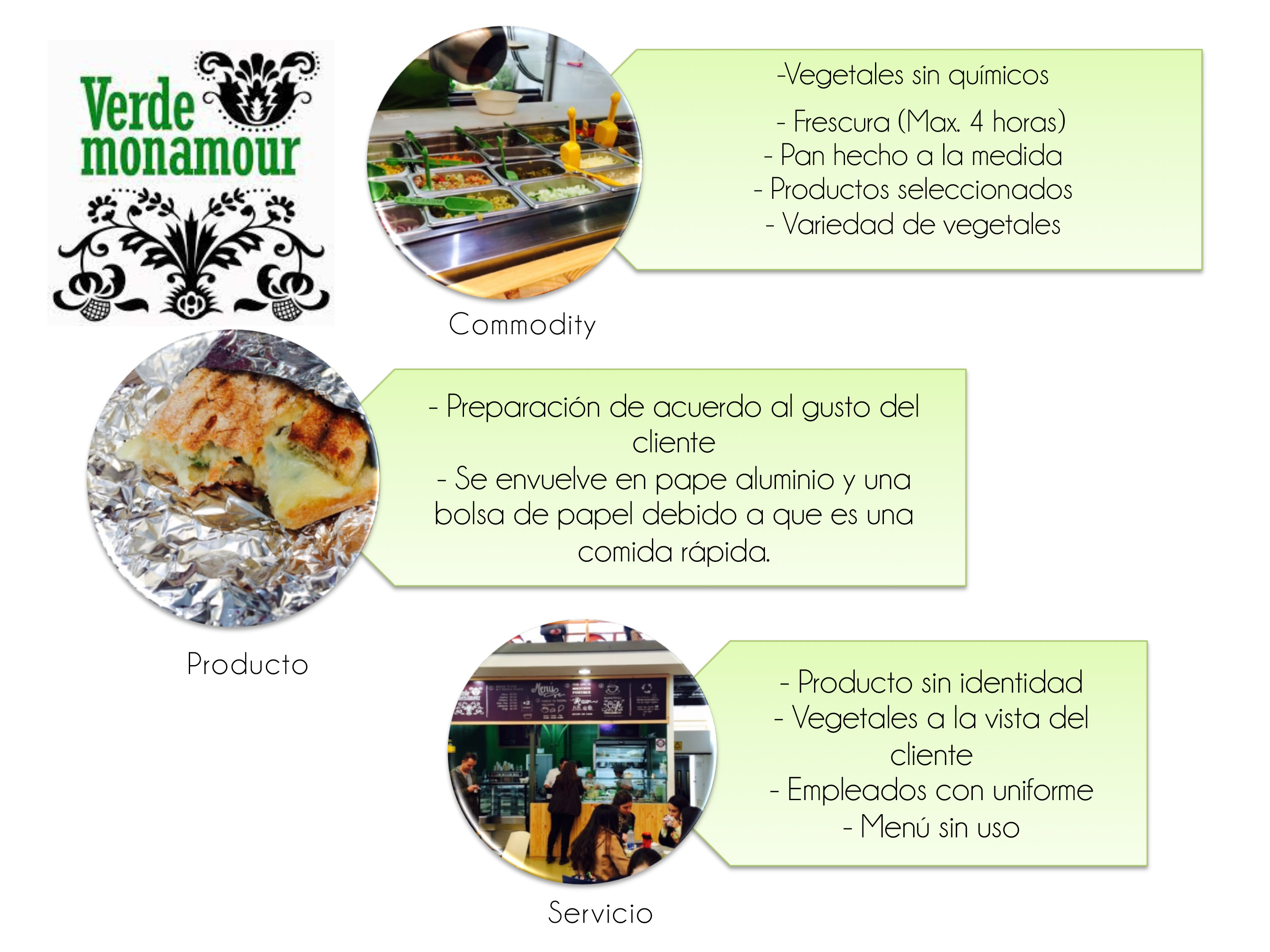 Verde Monamour - Commodity