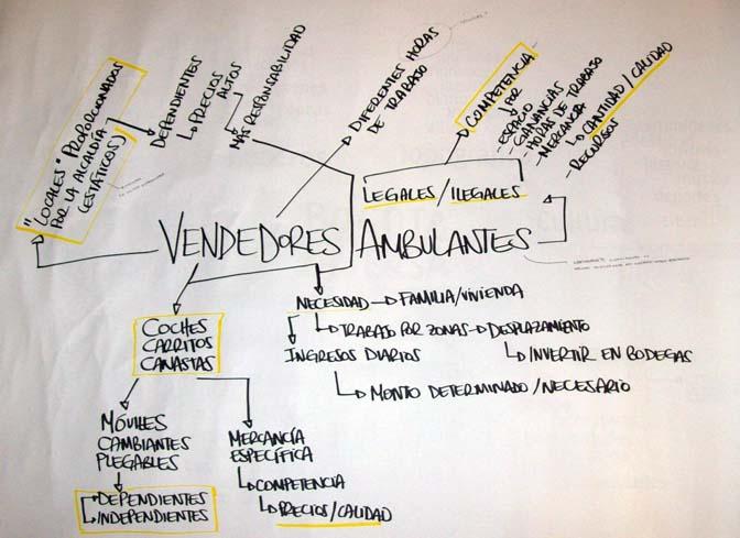 Mapa de Ángela Clavijo
