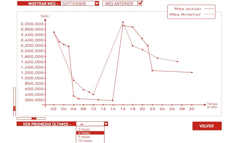 Captura de pantalla 2014-09-09 a la(s) 10.29.06