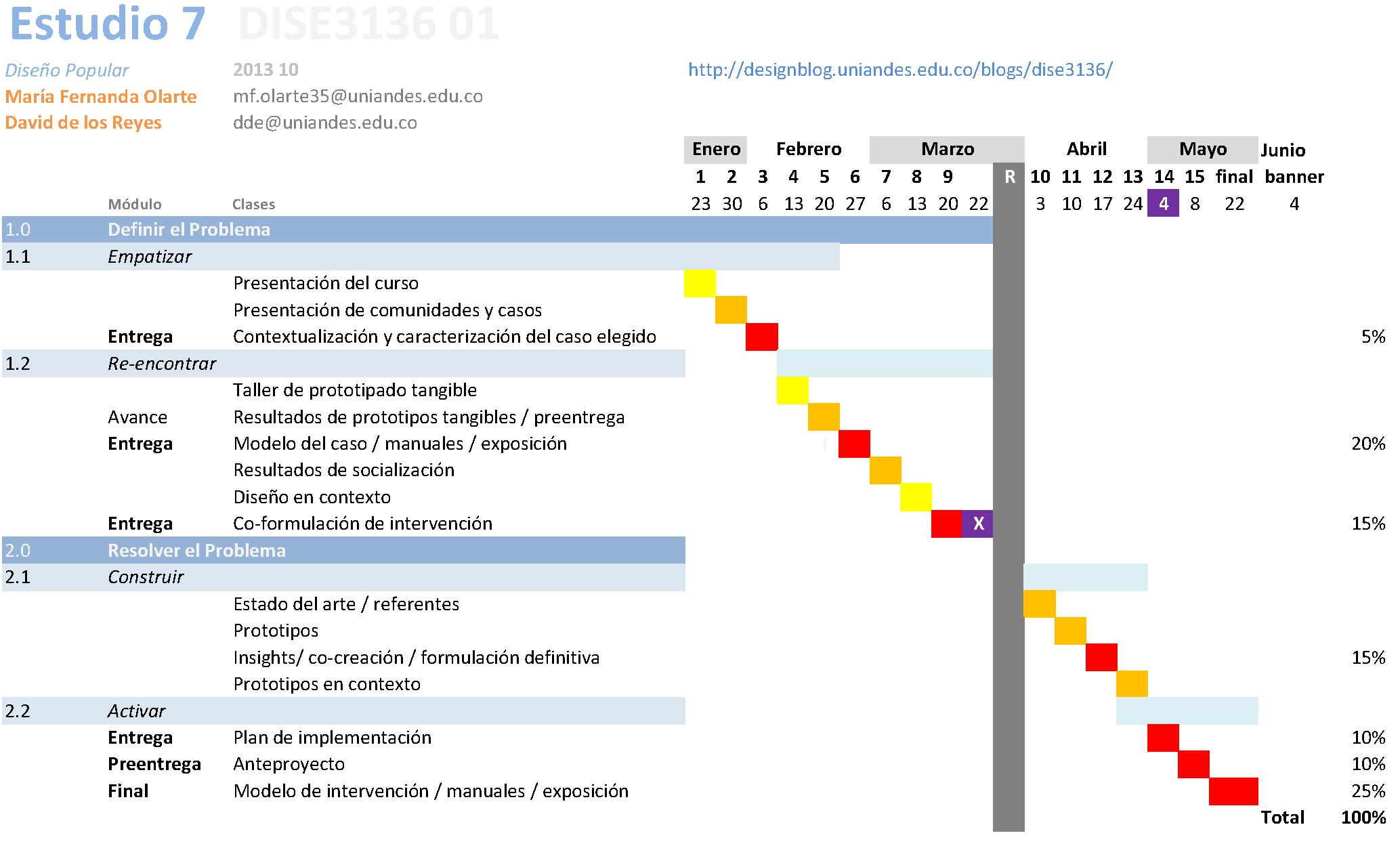 Cronograma E7 2013 10