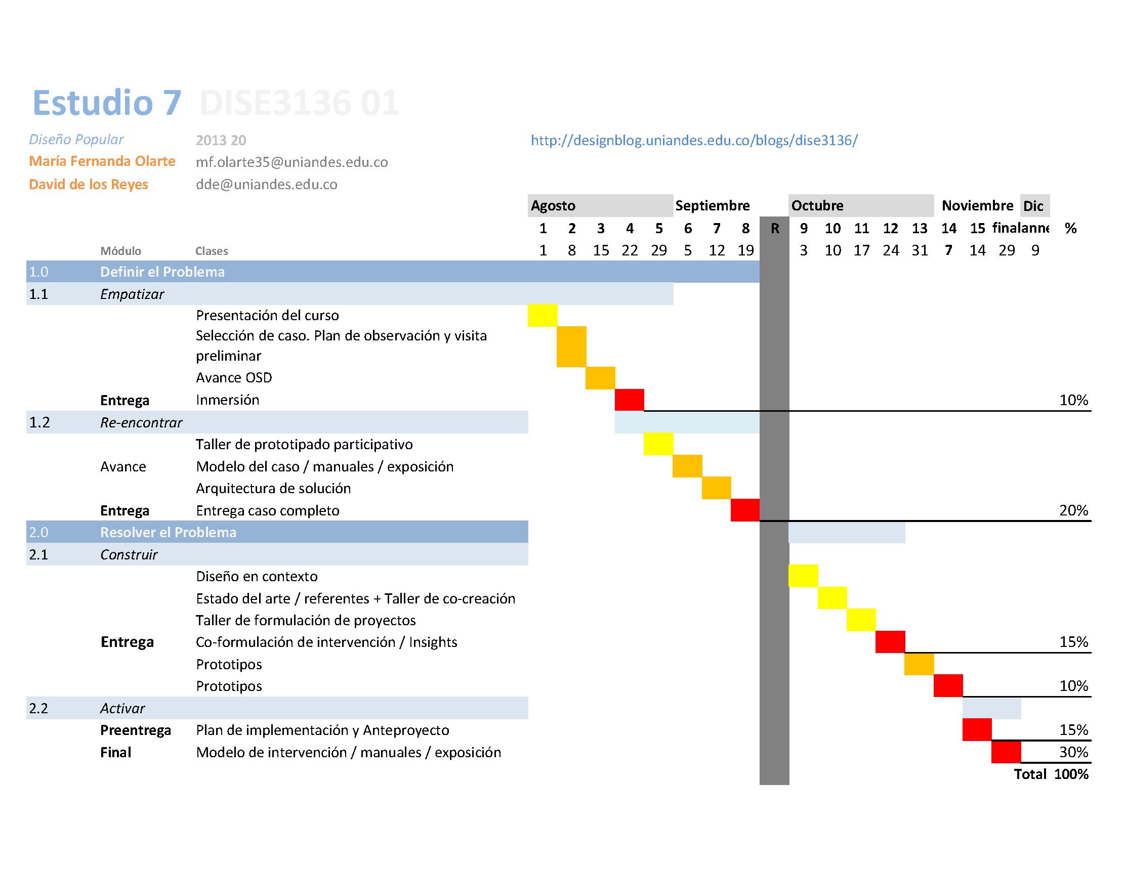 Cronograma_E7_2013_2